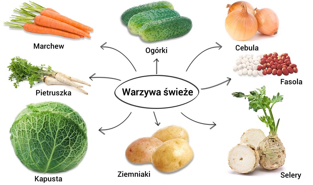 warzywaswieze_new2